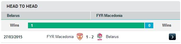 Беларусь vs Македония