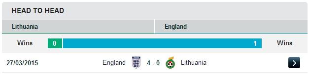 Литва vs Англия
