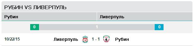 Рубин vs Ливерпуль