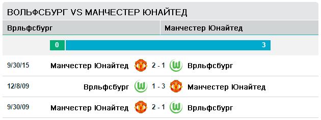 Вольфсбург vs Манчестер Юнайтед